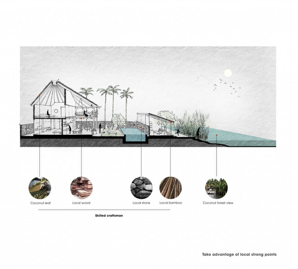 Điểm đặc biệt của căn biệt thự gỗ ven sông này là sử dụng các loại vật liệu tại địa phương