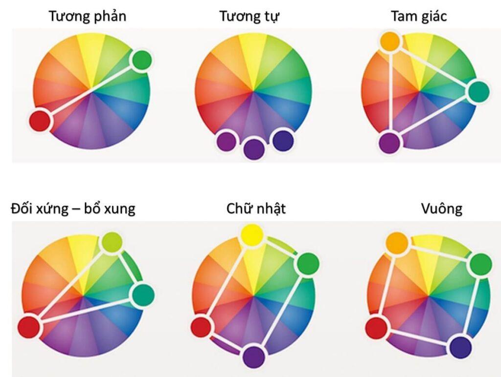 6 quy tắc phối màu cơ bản trogn thiết kế nội thất