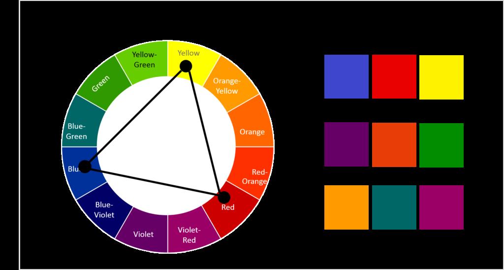 Bảng màu theo phong thủy của nguyên tắc phối màu bổ túc bộ 3