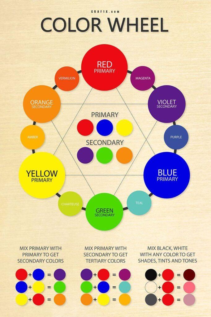 Các cách phối hợp màu sắc đơn giản