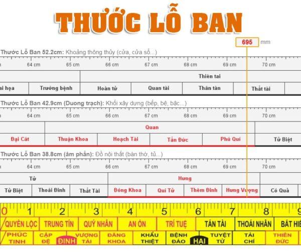 Thước lỗ ban là gì? Thước Lỗ Ban tiếng Anh là luban ruler feng shui hoặc luban ruler.
