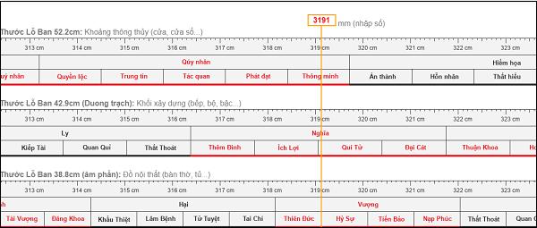 Nhập giá trị cần đo và xem kết quả thương ứng tại thang đo vuông góc với thước lỗ ban.