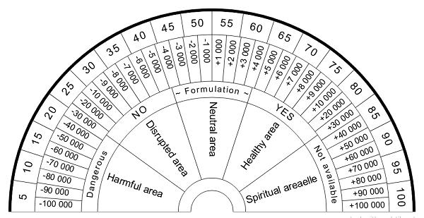 Ứng dụng chỉ số Bovis trong việc xác định thế đất