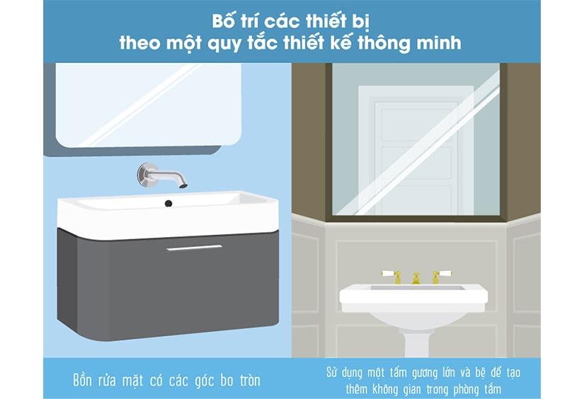 Nguyên tắc bố trí trong phòng tắm gia đình