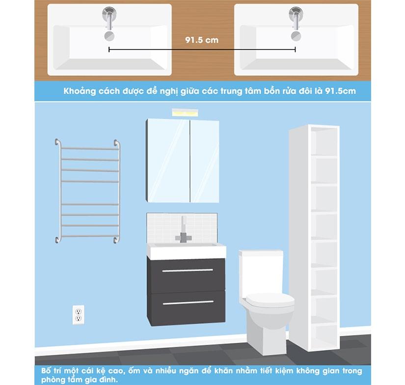 Nguyên tắc bố trí phòng tắm chính
